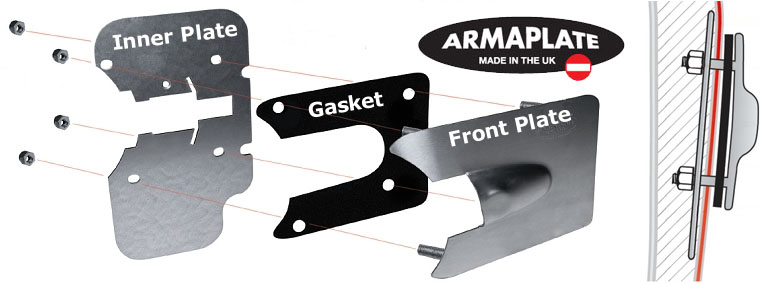 armaplate lock protection