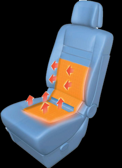 Heated Seats For Cars Installed