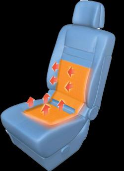 Retro Fit Car Seat Heaters